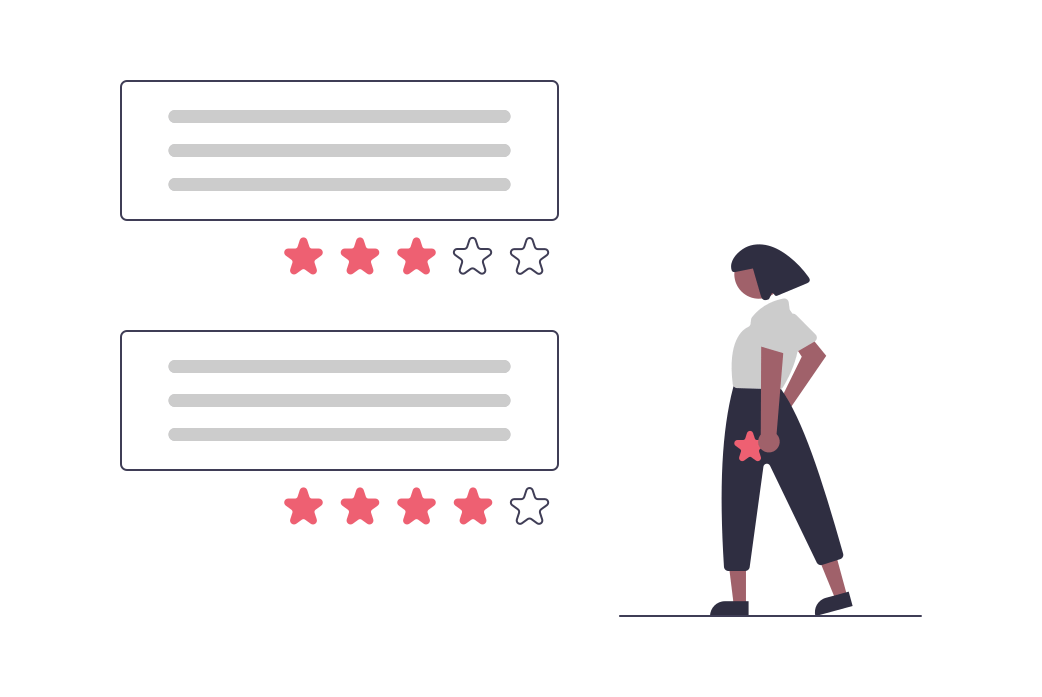 hire product review writers